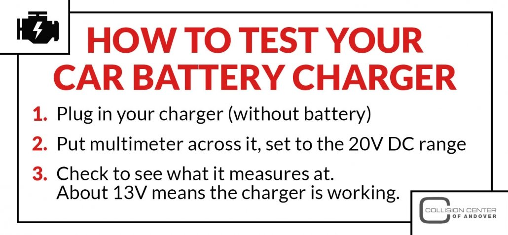 How to test your car battery charger