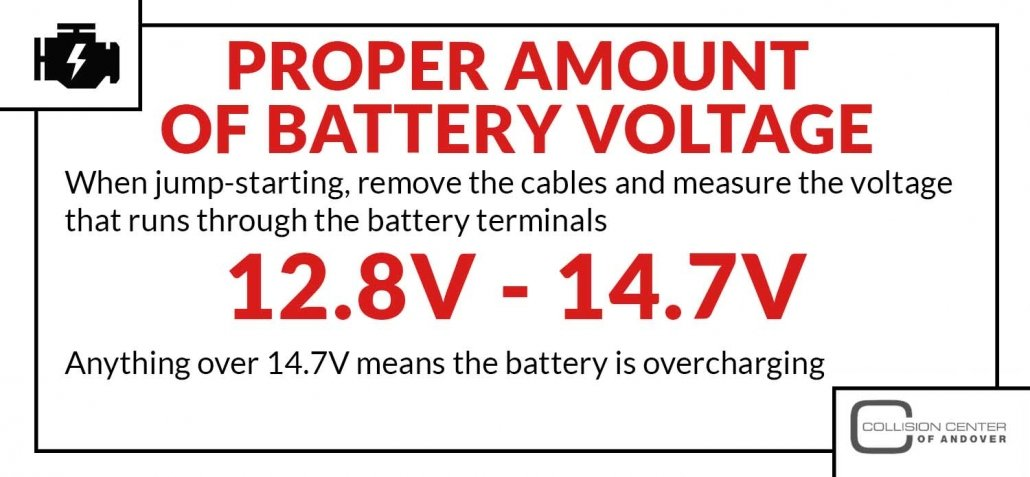 Proper Amount of Battery Voltage