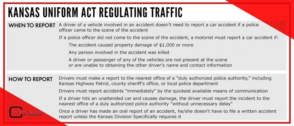 Chart explaining Kansas laws regarding reporting traffic accidents